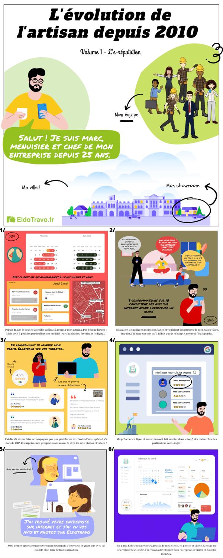 Plaquette storytelling e-reput (1)